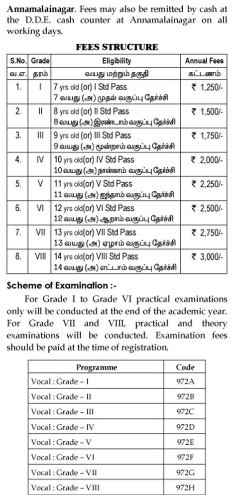 Annamalai Mba Second Year Assignments 2017 by Annamalai Assignment Pg Results 2013