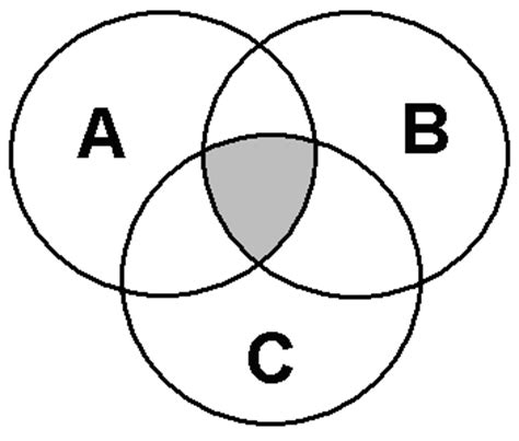 venn diagram with 3 circles template best photos of 3 intersecting circles three intersecting