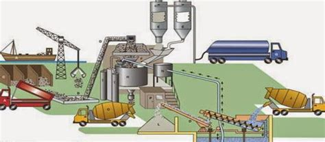The Design Mix concrete mix design procedure and exle is456