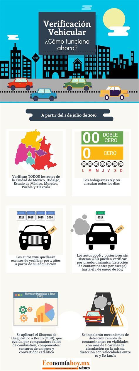 programa de verificacin vehicular obligatoria en el distrito federal verificacion vehicular jpg verificaci 243 n vehicular