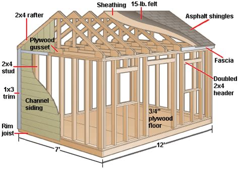 build  gable shed  playhouse