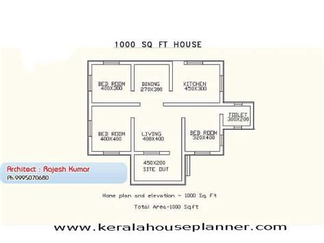 Small House Plans In Kerala 3 Bedroom Keralahouseplanner Small House Plan In Kerala
