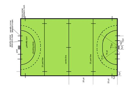 diagram of a hockey pitch pin hockey pitch on