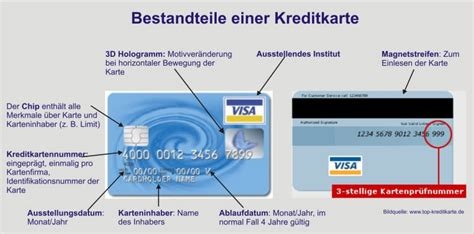 kreditkarten nummer visa wo steht die kartennummer auf einer kreditkarte