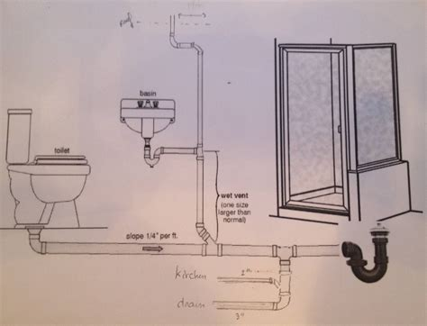 tub and shower plumbing diagram stylish plumbing drain piping diagram for bathroom home
