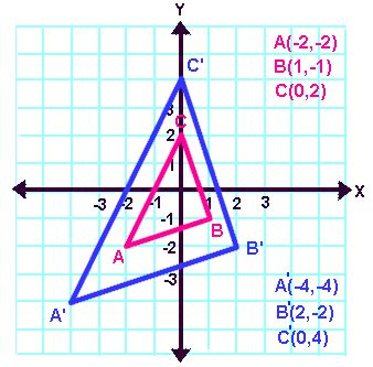 transformations geometry learning get math help