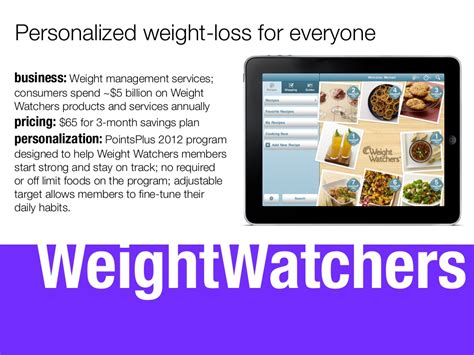 weight management services business weight management services