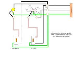 wiring for ceiling fan with light wiring a ceiling fan and can lights on separate