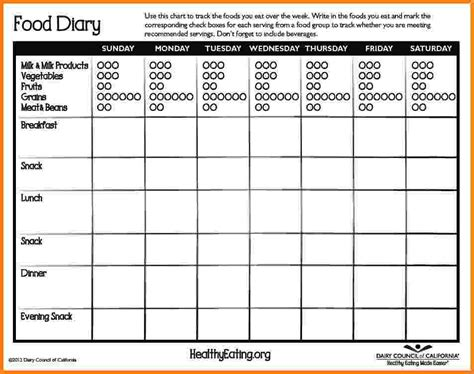 9 food diary template card authorization 2017