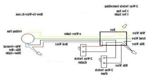 ceiling fan wiring diagram hton bay ceiling get free
