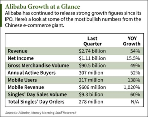 alibaba ownership alibaba group holding ltd nyse baba the best strategy