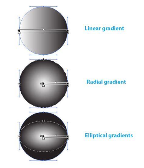 linear pattern coreldraw how to control gradient fills in adobe illustrator