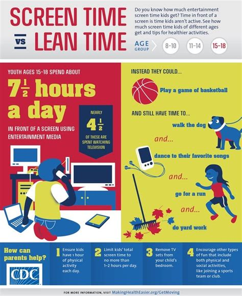 screen time in the time a parenting guide to get and safe books screen time for