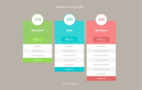 flat pricing tables widget template by w3layouts modern pricing tables responsive widget template by w3layouts
