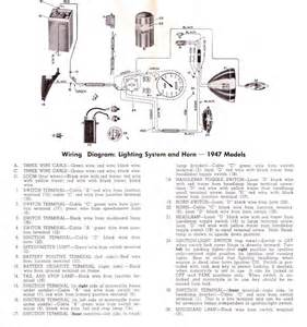 1960 panhead wiring diagram pictures to pin on pinsdaddy