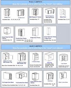 standard kitchen cabinet sizes uk kitchen ideas kitchen