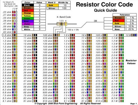 resistor color sheet color coding of capacitor pdf