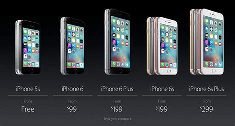 iphone 6 6 plus price reduced by 100 iphone 5s goes free 5c discontinued redmond pie