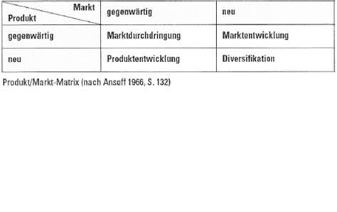 wann ist eine matrix invertierbar zeichne die produkt markt matrix nach ansoff und erkl 228 re