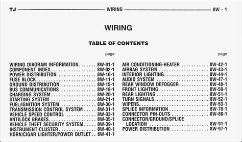 wiring diagram jeep wrangler tj wiring diagram with