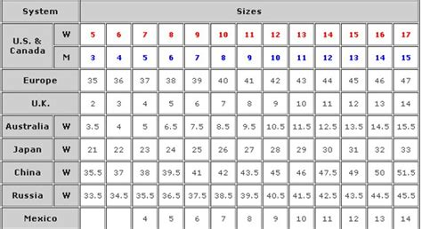 shoe size chart male a guide on male to female shoe sizes glamour boutique