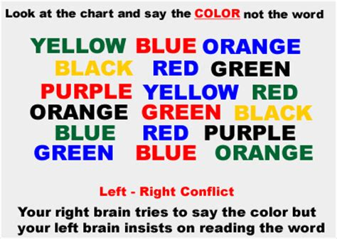 color word test illusion say the colors not the words thepicky
