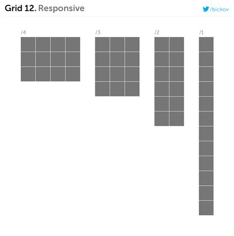 responsive layout grid html 1000 images about responsive design on pinterest design