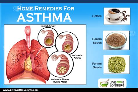 home remedies to relieve asthma attacks