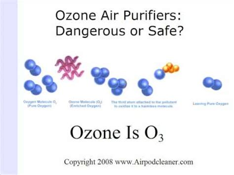 Dangers In Using An Ozone Air Purifier by Air Purifier Danger Ozone Warning In Consumer Reports