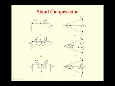 shunt resistor transmission line series and shunt compensation techniques