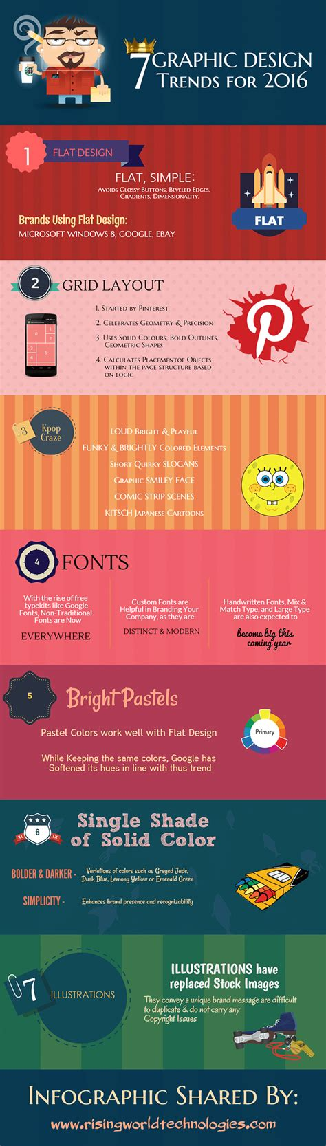 7 design trends from the last year with infographic 7 graphic design trends that will help your business stand