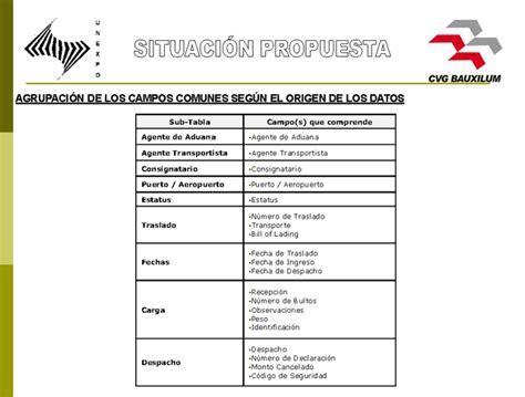 Tabla De Consignatario | tabla consignatario tabla consignatario tabla