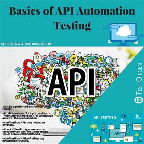 basics of api automation testing
