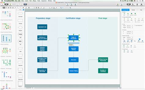 flowchart diagram software free create flow chart on mac business process modeling tool