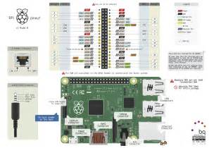 raspberry pi v2 mod b pinout raspberry pi forums
