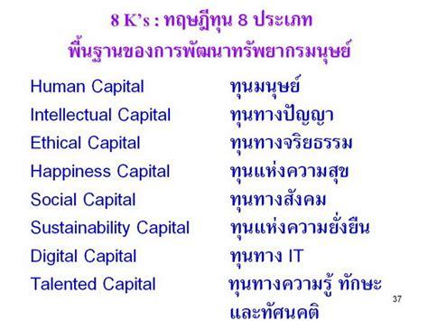 Mba Human Capital Competitin by ท นมน ษย ก บการพ ฒนาธ รก จ โครงการ Junior Mba Chula ร น