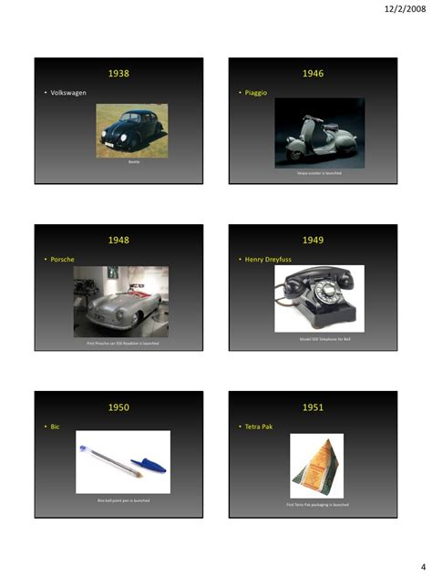 pd history  product design