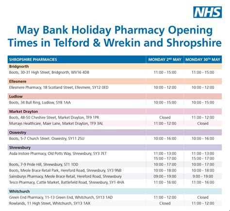 maplin bank opening times health and wellbeing health and wellbeing in shropshire