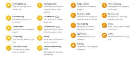 firebase demo tutorial android firebase authentication java tutorial blog