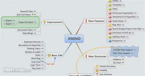 tutorial de xmind 6 xmind 8 0 update 7 download for windows filehorse com