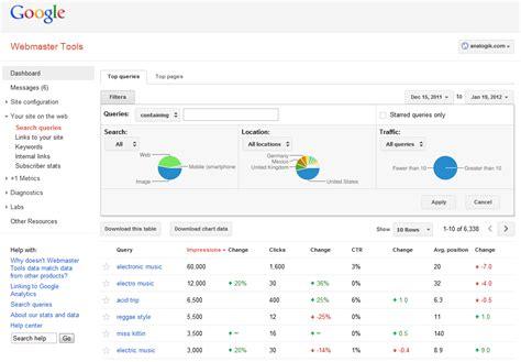 google images tools google webmaster tools january update dejan