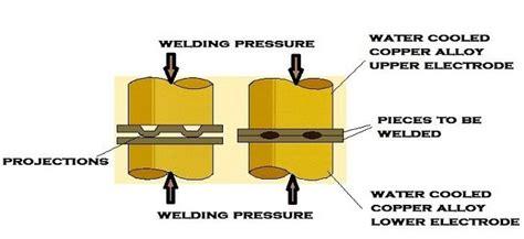 capacitor discharge welding process welding solution c d projection welding machine