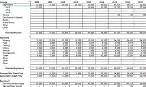 personal finance template excel financial and travel budget templates