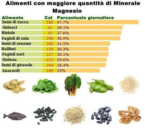 alimenti magnesio alimenti con magnesio vitamine proteine