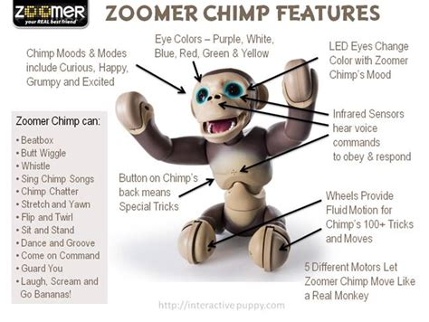zoomer chimp playful primate zoomer chimp interactive monkey review