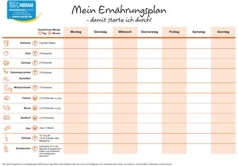 Vorlage Word Tagebuch Ern 228 Hrung Erfolgreich Umstellen Ern 228 Hrungstagebuch Und Ern 228 Hrungsplan Helfen Food Monitor