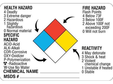 printable hazard label 4 best images of printable chemical labels chemical