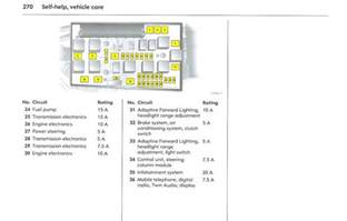 vauxhall insignia 2011 fuse box diagram vauxhall wiring exles and