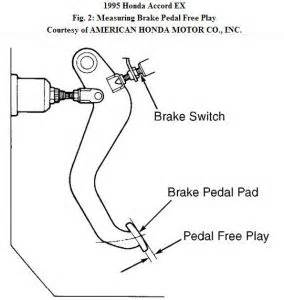 Brake System Problem Honda 1995 Honda Accord Brakes Keep Locking Up Brakes Problem