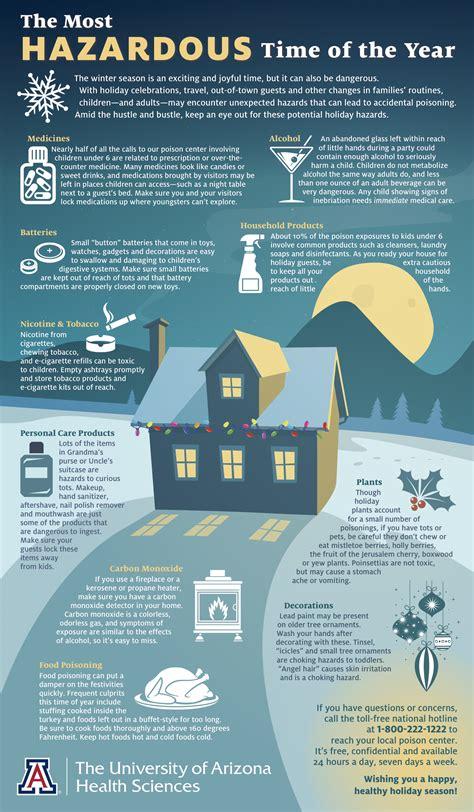celebrate safely   avoid holiday hazards infographic  university  arizona health